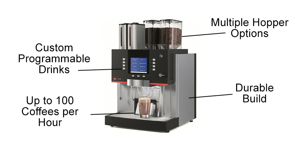 Melitta Barcube Bean to Cup Features