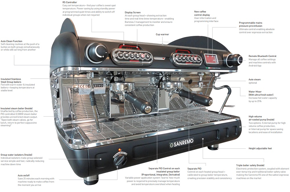 Sanremo Verona RS commercial coffee machine features