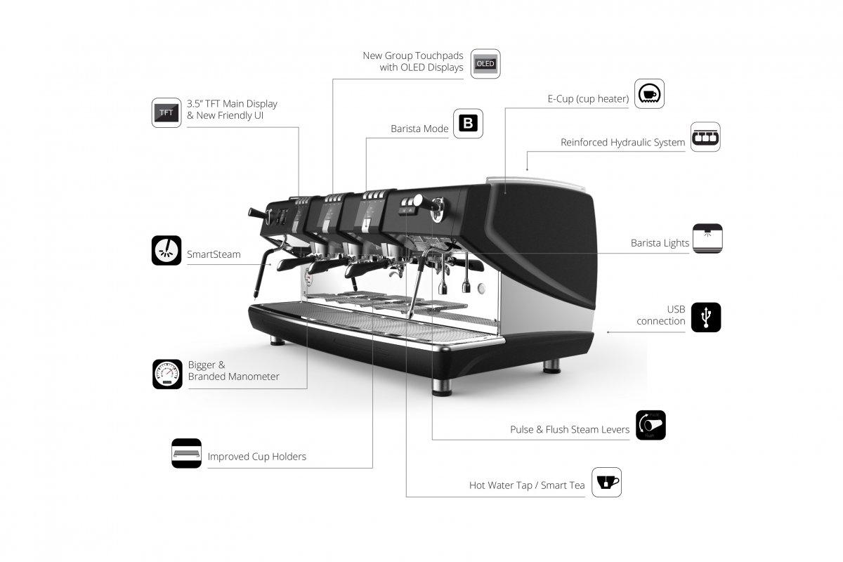 Expobar Diamant Pro Machine features image